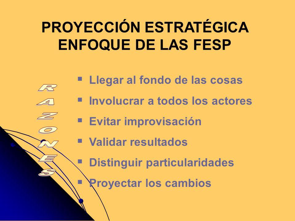 PROYECCIÓN ESTRATÉGICA ENFOQUE DE LAS FESP