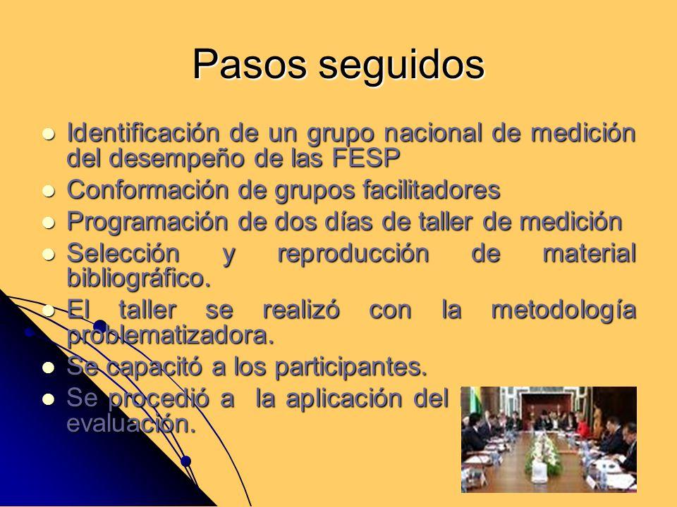 Pasos seguidos Identificación de un grupo nacional de medición del desempeño de las FESP. Conformación de grupos facilitadores.