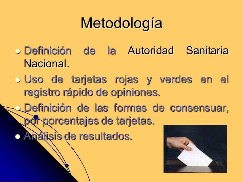 Metodología Definición de la Autoridad Sanitaria Nacional.