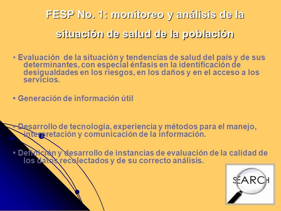 FESP No. 1: monitoreo y análisis de la situación de salud de la población