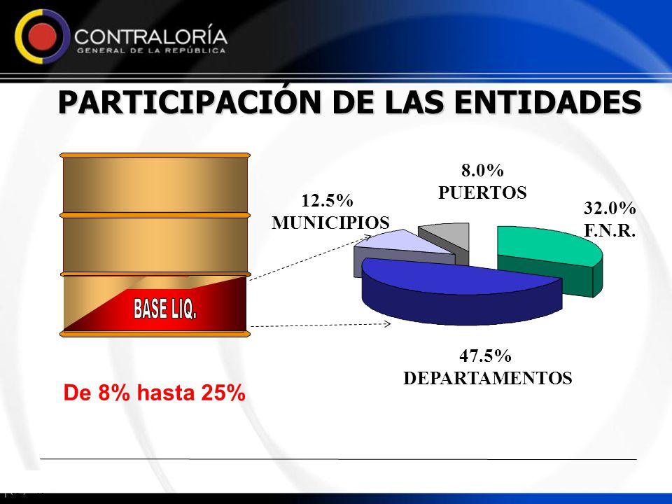 BASE LIQ. PARTICIPACIÓN DE LAS ENTIDADES De 8% hasta 25% 8.0% PUERTOS