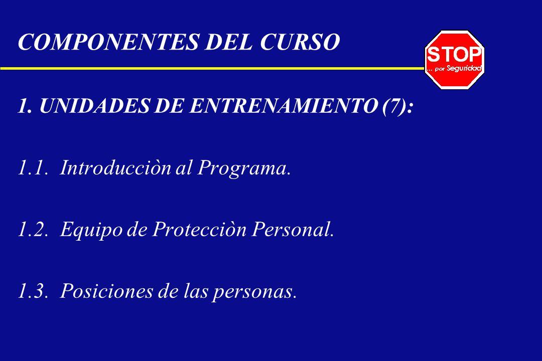 COMPONENTES DEL CURSO 1. UNIDADES DE ENTRENAMIENTO (7):