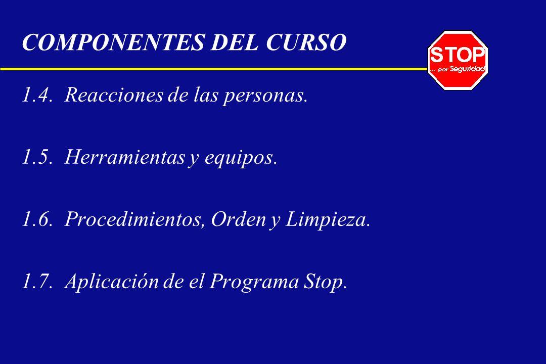 COMPONENTES DEL CURSO 1.4. Reacciones de las personas.