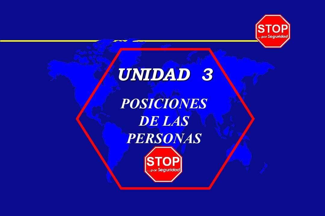 POSICIONES DE LAS PERSONAS