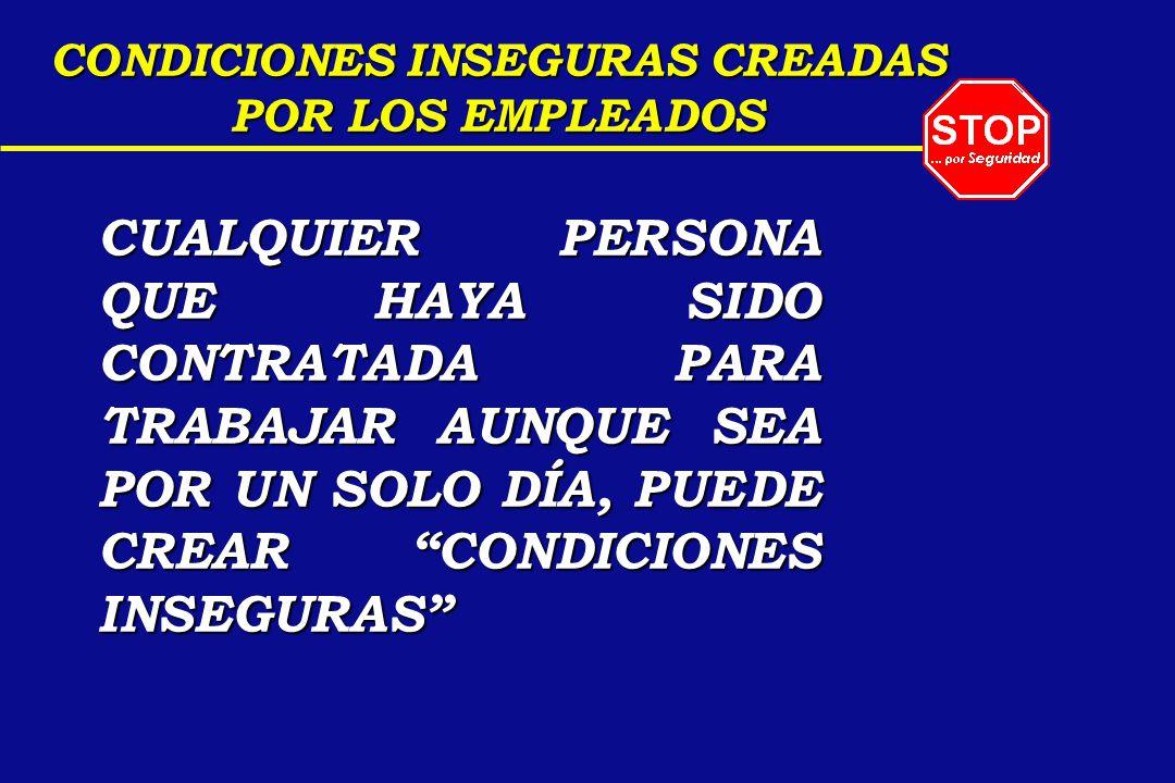 CONDICIONES INSEGURAS CREADAS POR LOS EMPLEADOS