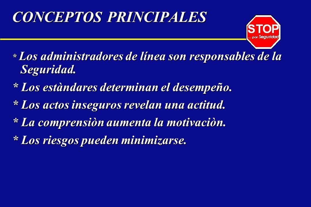 CONCEPTOS PRINCIPALES