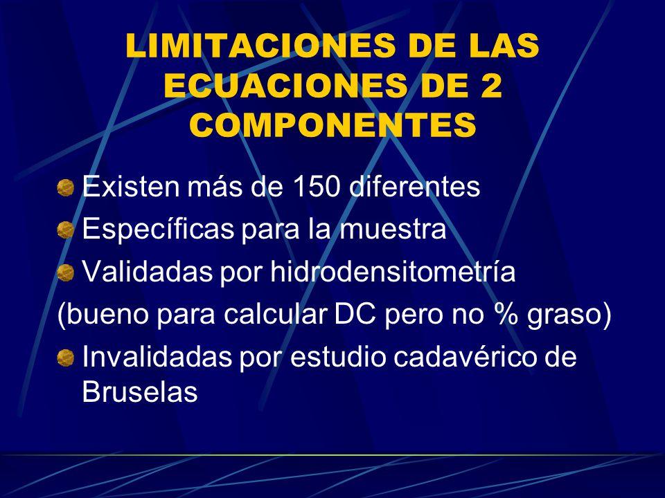 LIMITACIONES DE LAS ECUACIONES DE 2 COMPONENTES