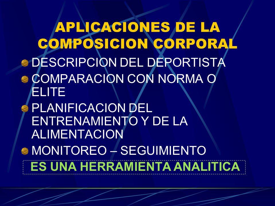 APLICACIONES DE LA COMPOSICION CORPORAL