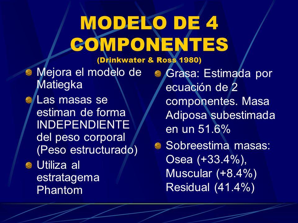 MODELO DE 4 COMPONENTES (Drinkwater & Ross 1980)