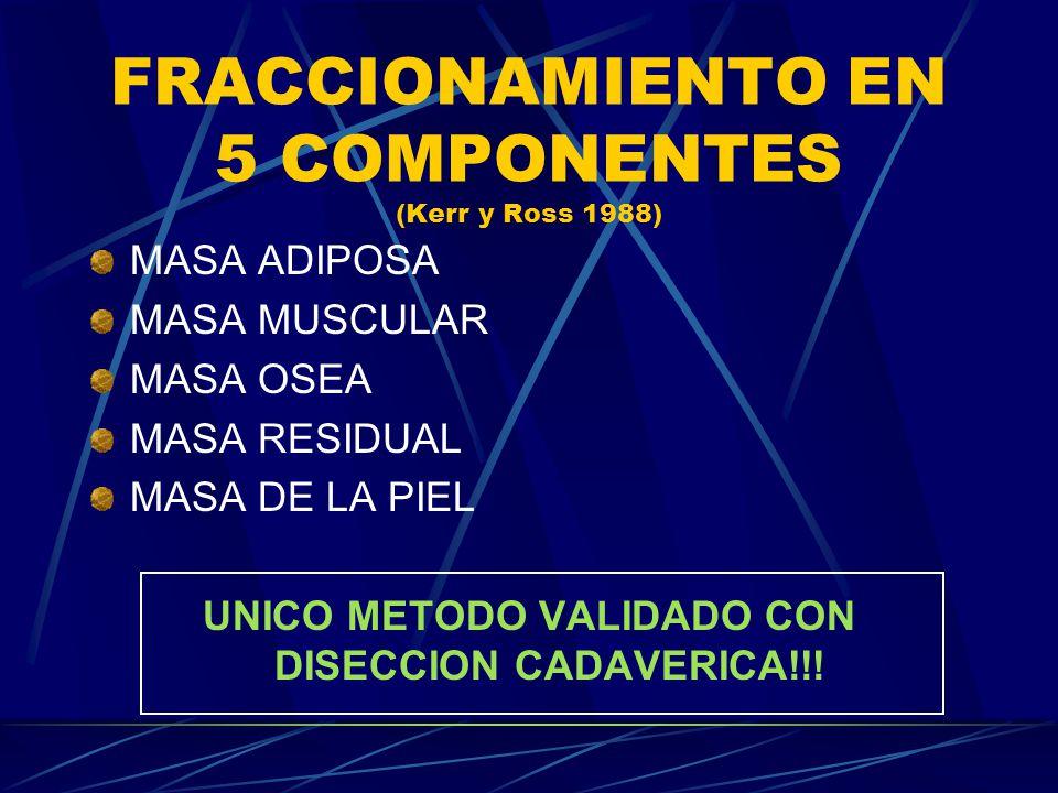 FRACCIONAMIENTO EN 5 COMPONENTES (Kerr y Ross 1988)