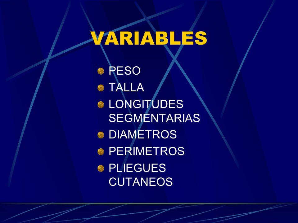 VARIABLES PESO TALLA LONGITUDES SEGMENTARIAS DIAMETROS PERIMETROS