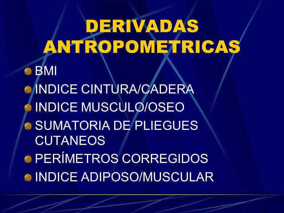 DERIVADAS ANTROPOMETRICAS