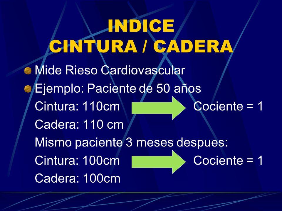 INDICE CINTURA / CADERA