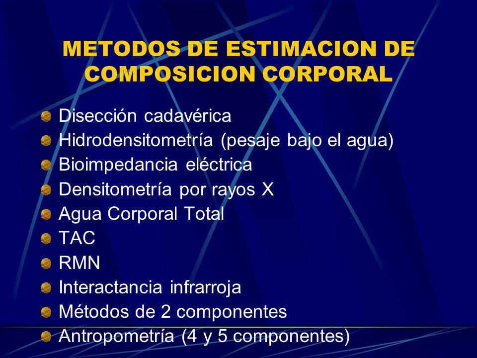 METODOS DE ESTIMACION DE COMPOSICION CORPORAL