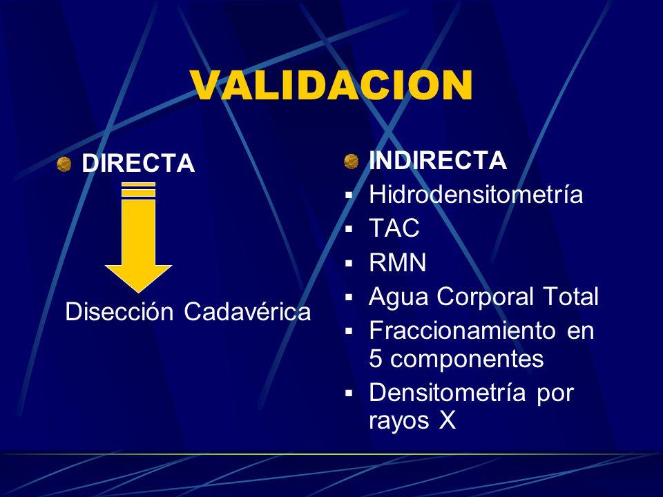VALIDACION DIRECTA Disección Cadavérica INDIRECTA Hidrodensitometría