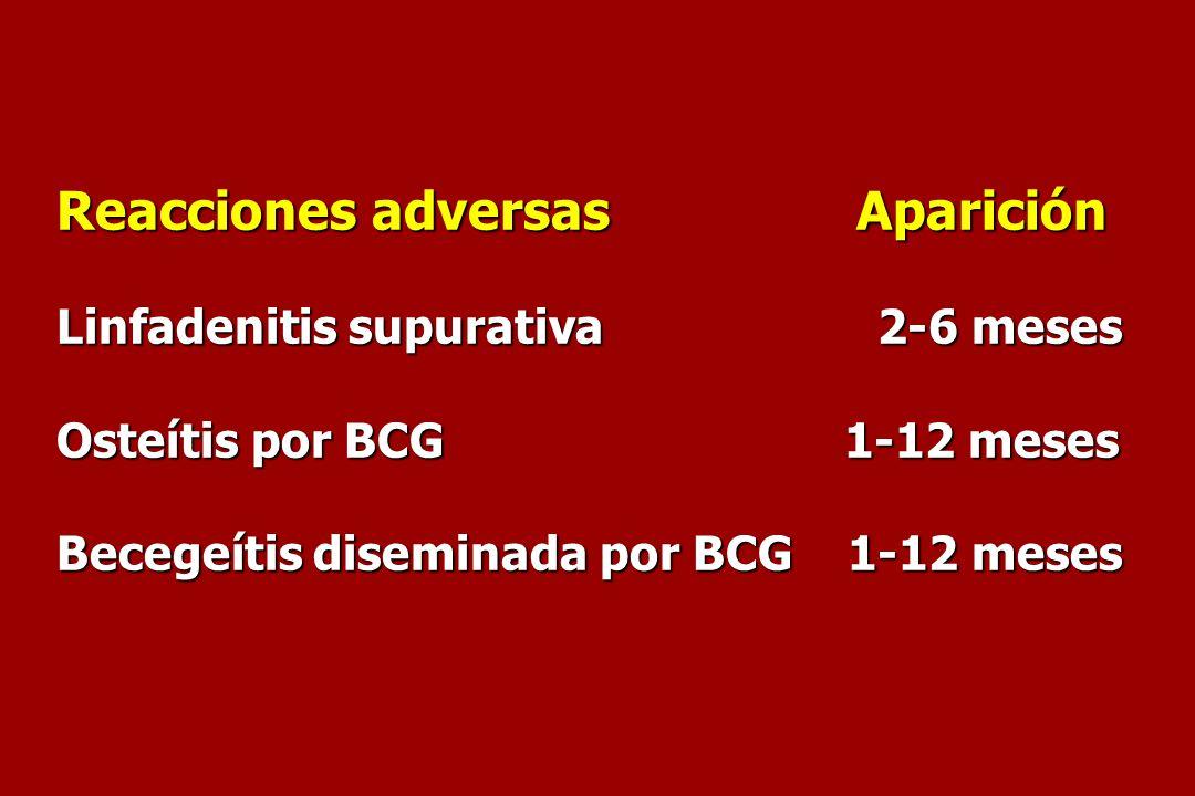 Reacciones adversas Aparición Linfadenitis supurativa 2-6 meses Osteítis por BCG 1-12 meses Becegeítis diseminada por BCG 1-12 meses