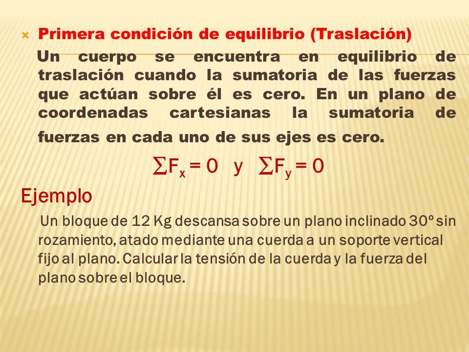 ∑Fx = 0 y ∑Fy = 0 Ejemplo Primera condición de equilibrio (Traslación)