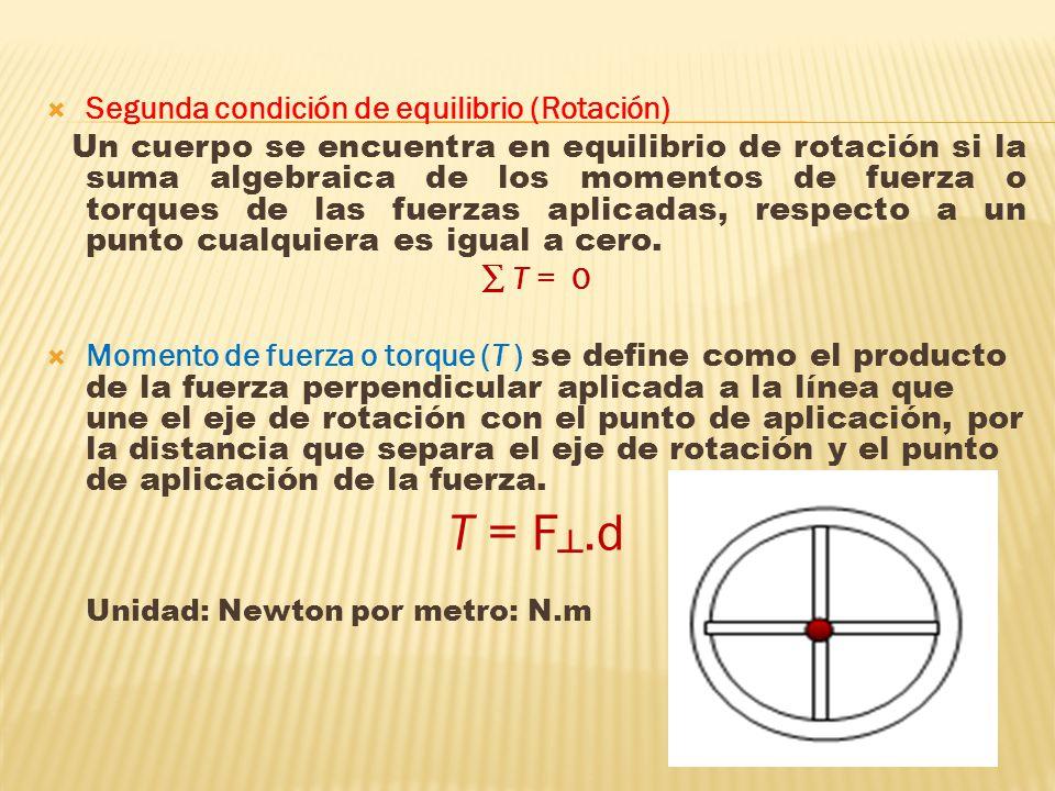 T = F┴.d Segunda condición de equilibrio (Rotación) ∑ T = 0