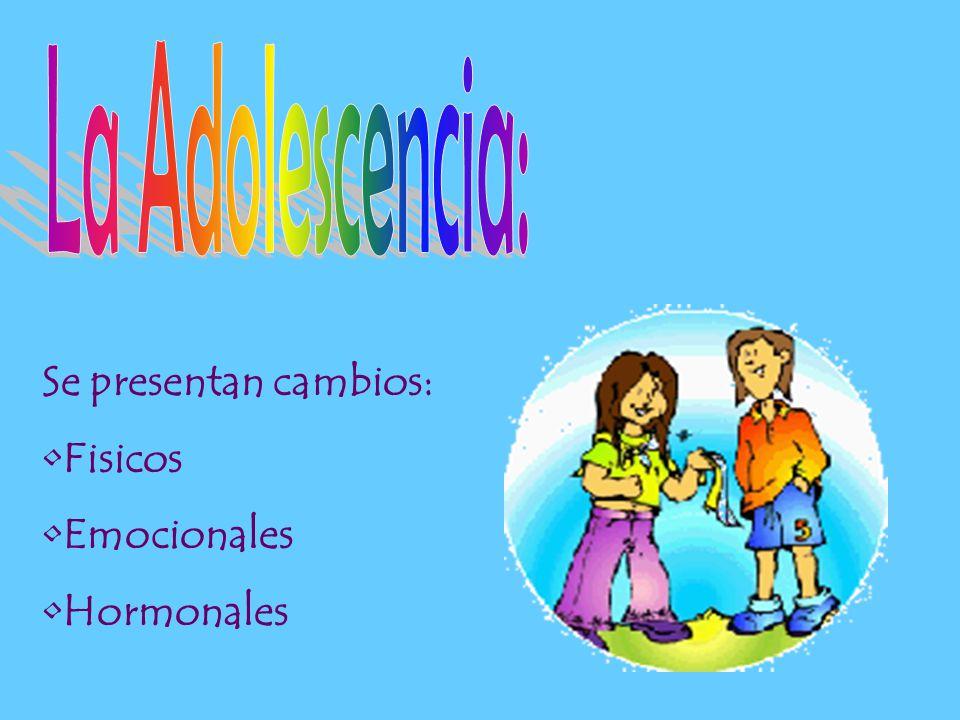 La Adolescencia: Se presentan cambios: Fisicos Emocionales Hormonales