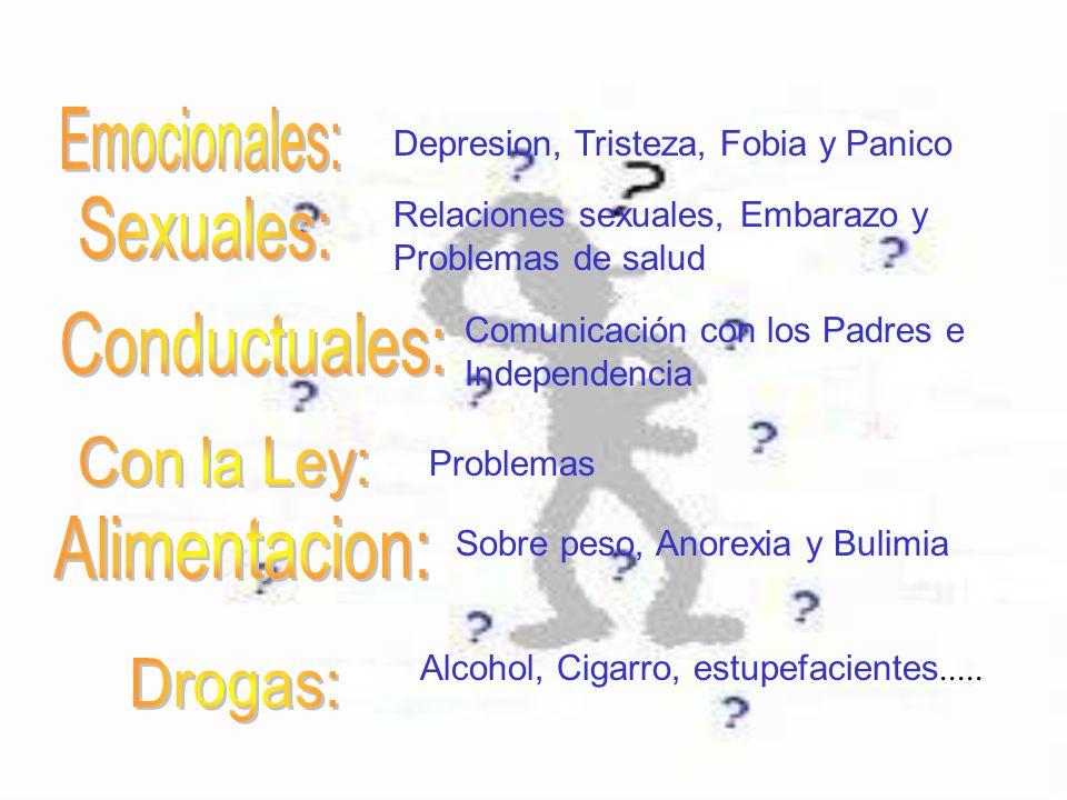 Emocionales: Sexuales: Conductuales: Con la Ley: Alimentacion: Drogas:
