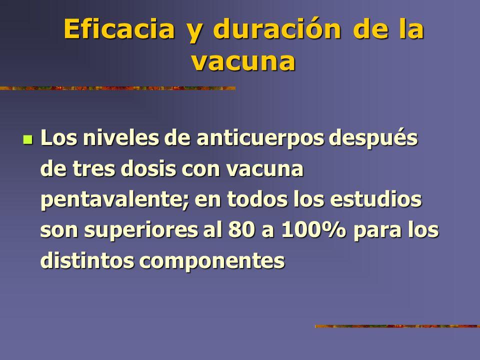 Eficacia y duración de la vacuna
