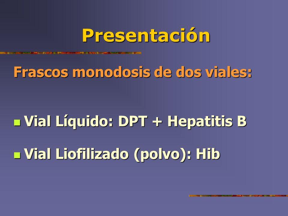 Presentación Frascos monodosis de dos viales: