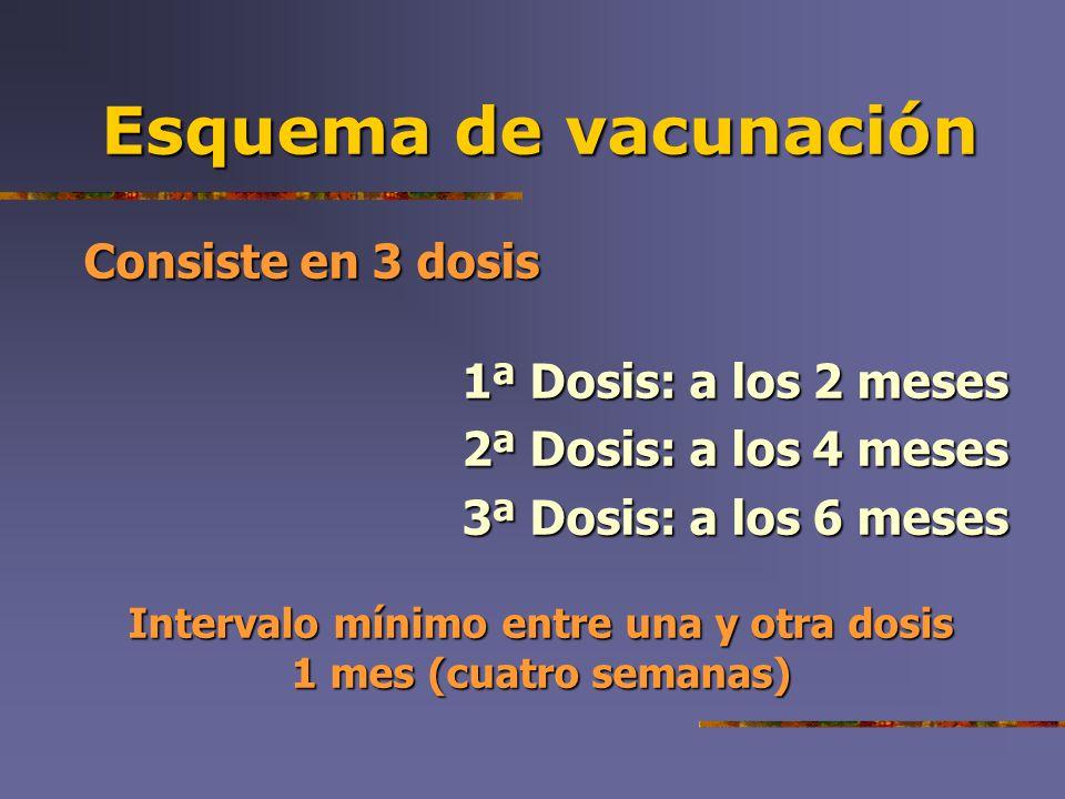 Intervalo mínimo entre una y otra dosis 1 mes (cuatro semanas)