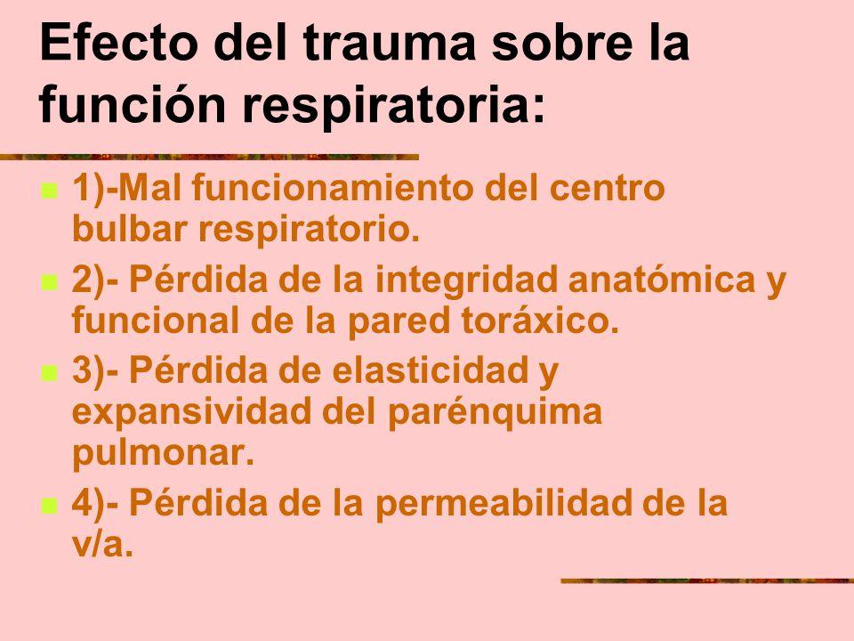 Efecto del trauma sobre la función respiratoria: