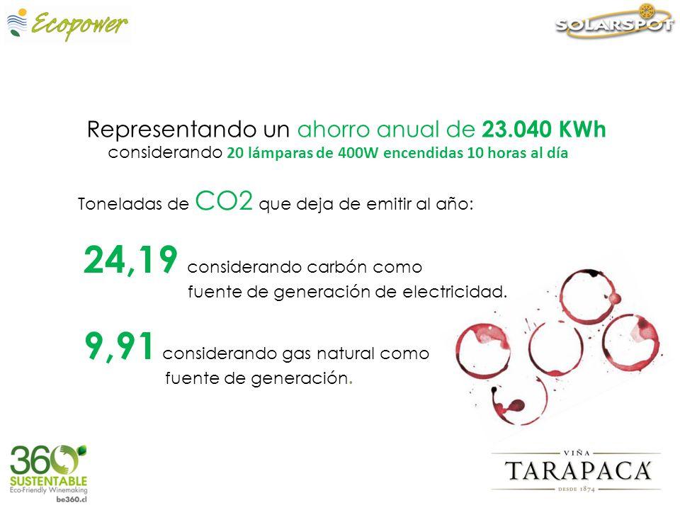 24,19 considerando carbón como 9,91 considerando gas natural como