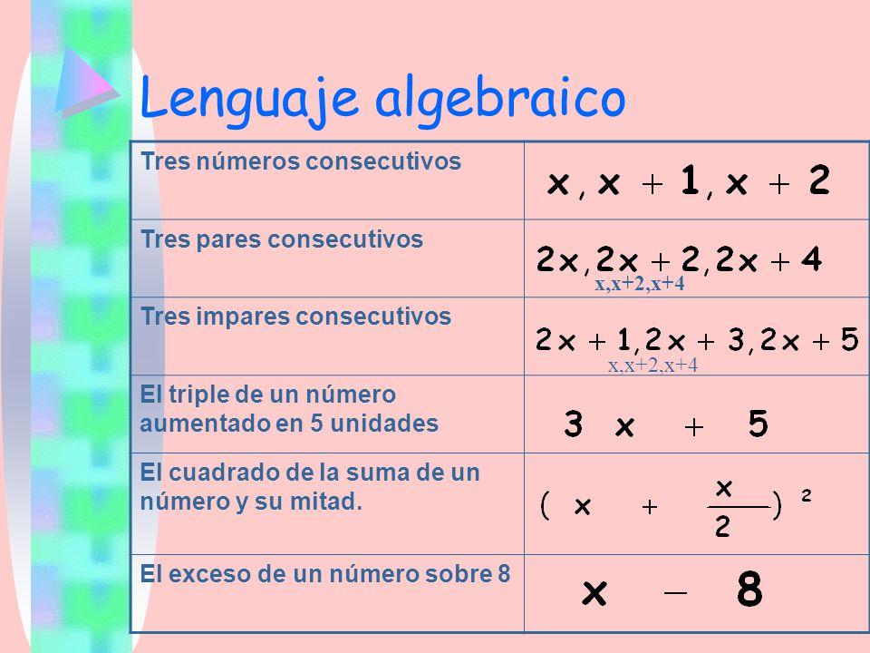 Lenguaje algebraico Tres números consecutivos Tres pares consecutivos