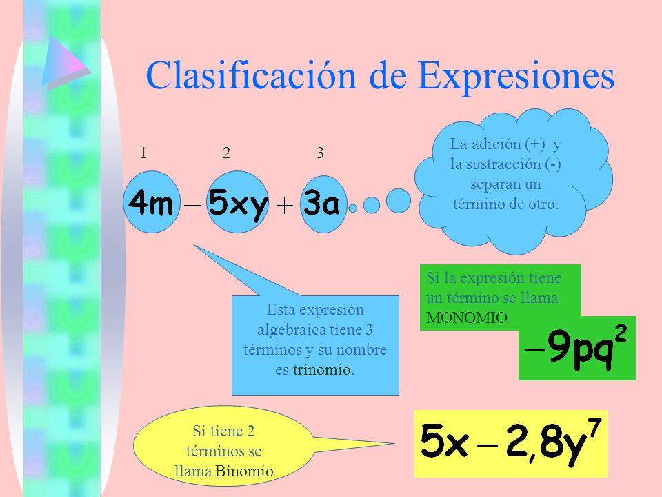 Clasificación de Expresiones