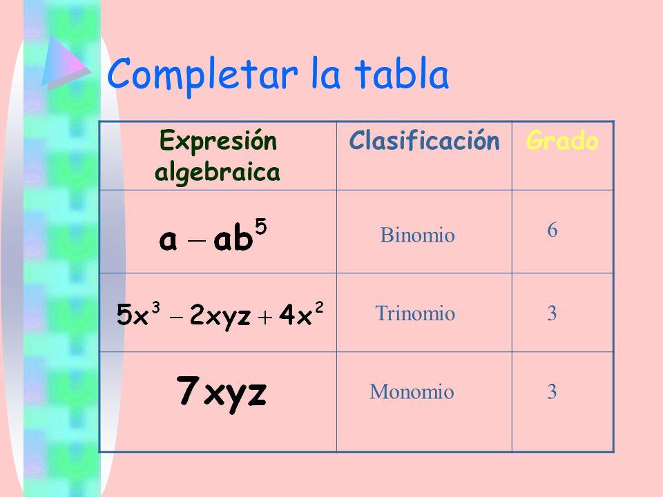Completar la tabla Expresión algebraica Clasificación Grado 6 Binomio