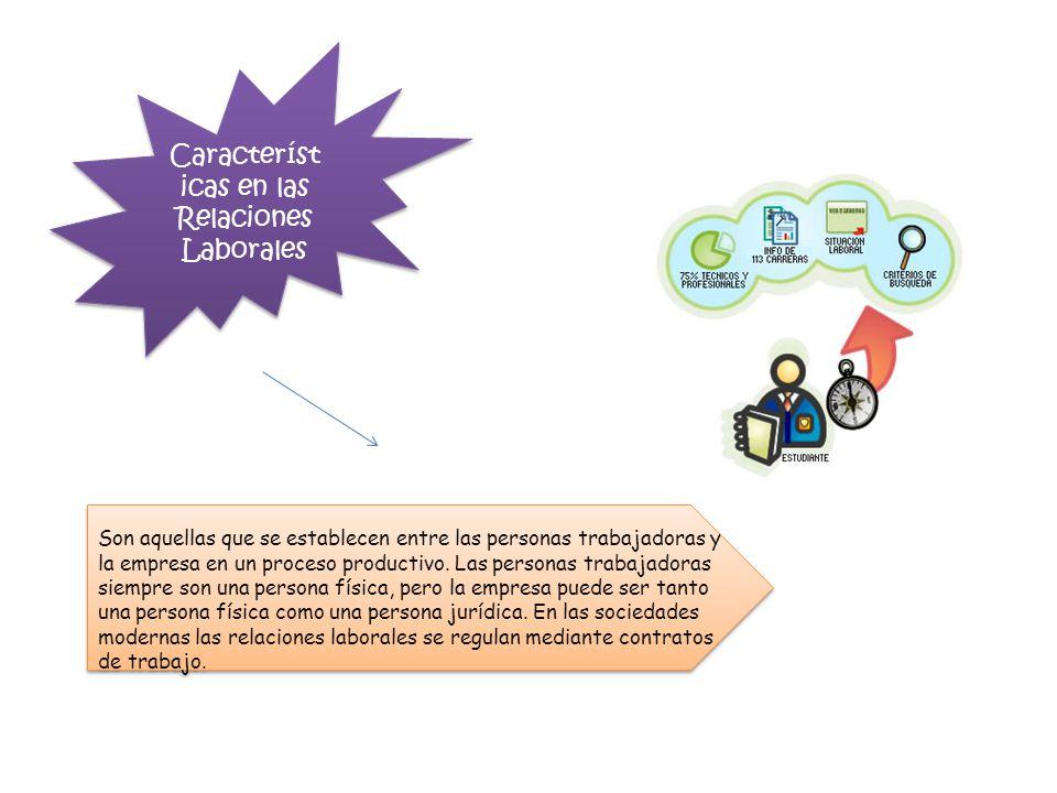 Características en las Relaciones Laborales