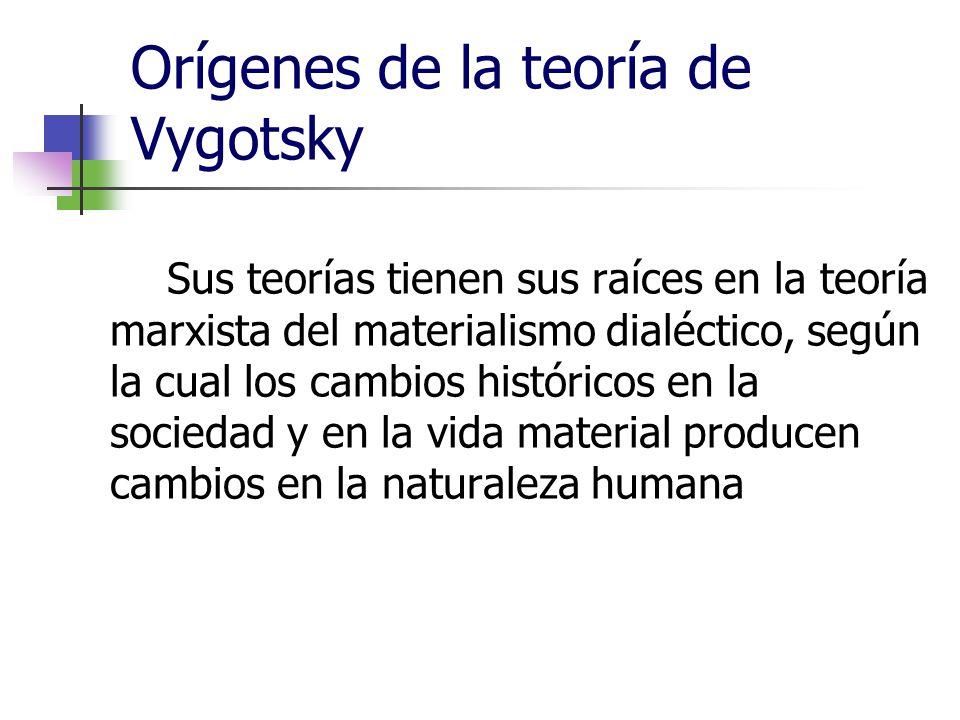 Orígenes de la teoría de Vygotsky