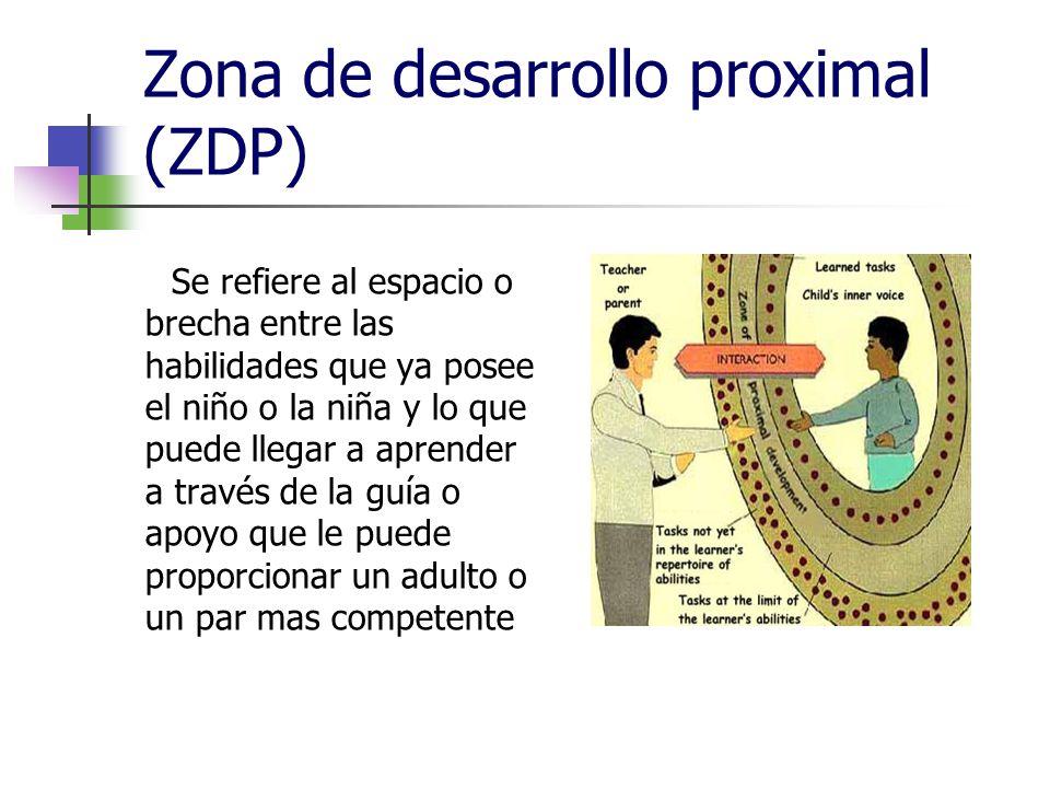 Zona de desarrollo proximal (ZDP)