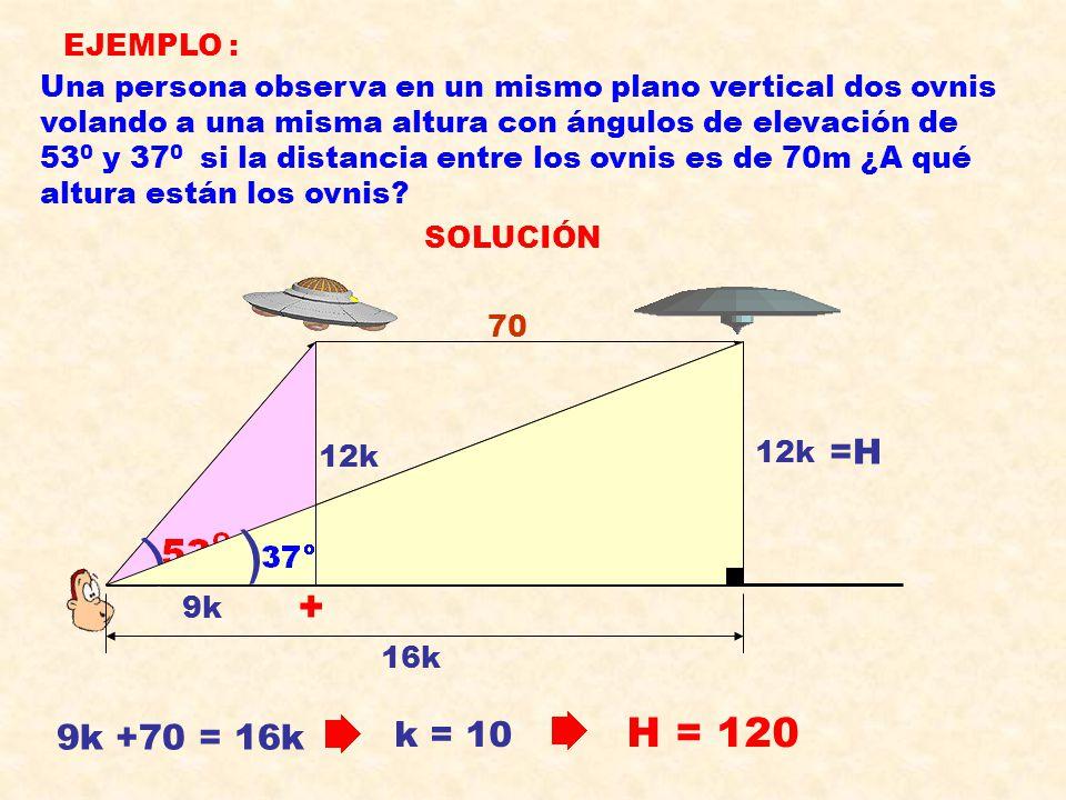 ) ) ) ) + H = 120 =H 9k +70 = 16k k = 10 EJEMPLO :