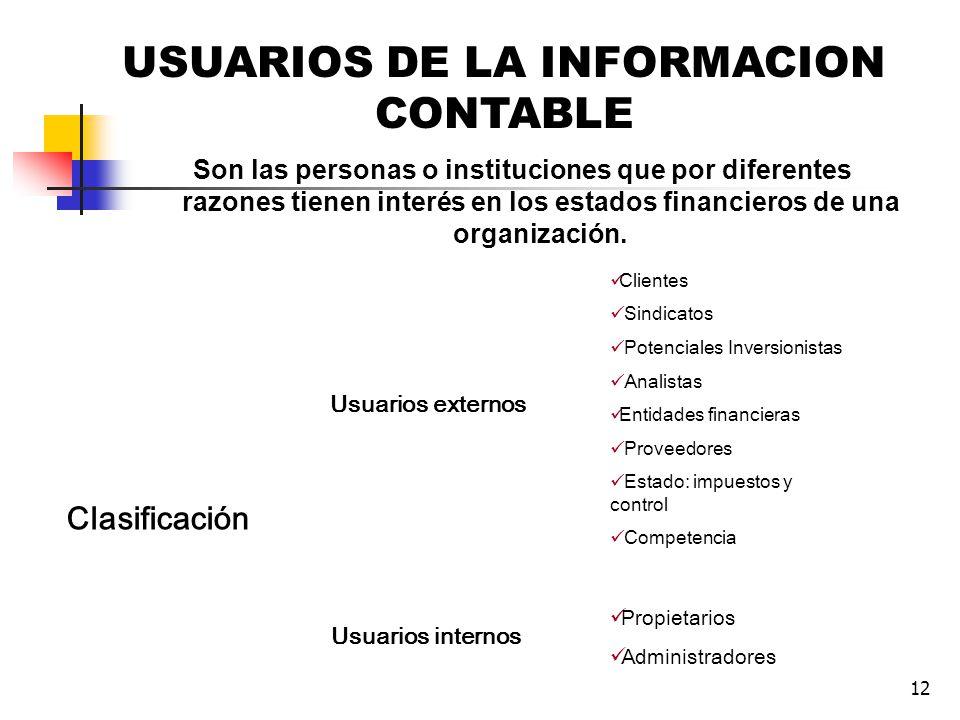 USUARIOS DE LA INFORMACION CONTABLE