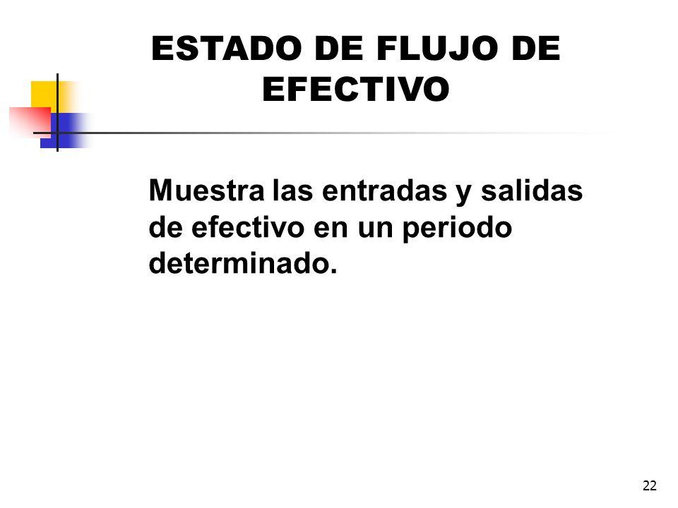 ESTADO DE FLUJO DE EFECTIVO