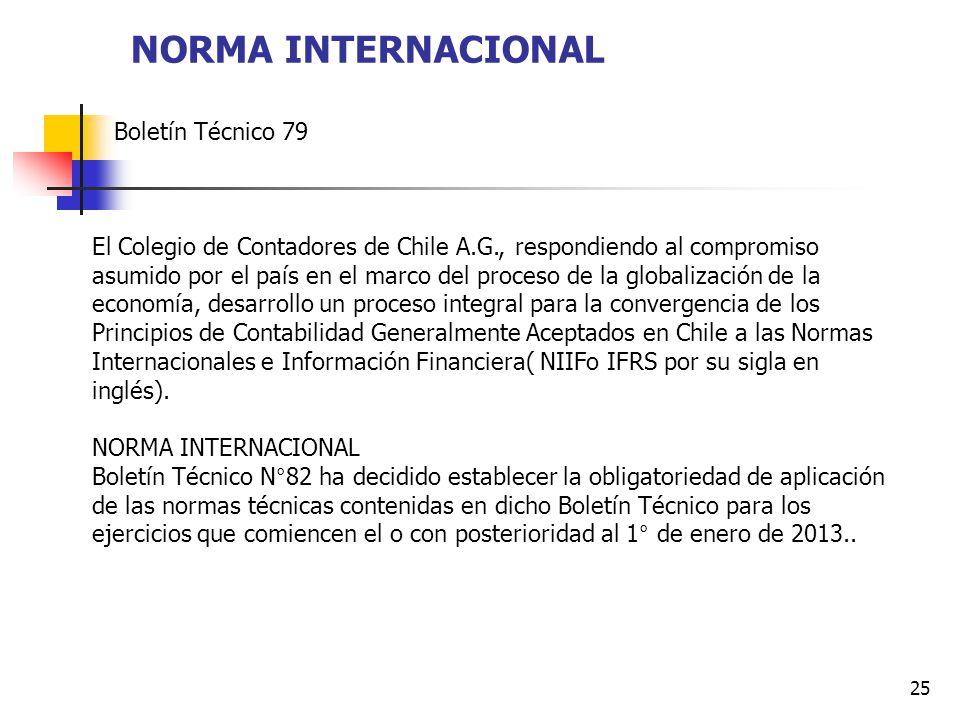 NORMA INTERNACIONAL Boletín Técnico 79