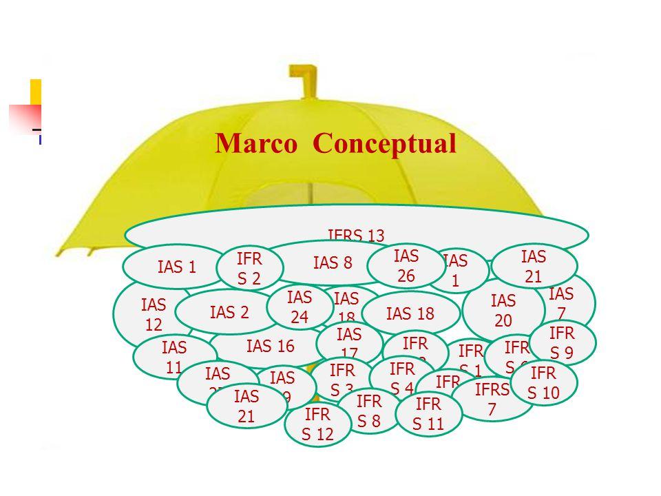 Marco Conceptual IFRS 13 IAS 8 IAS 1 IFRS 2 IAS 26 IAS 21 IAS 1 IAS 7