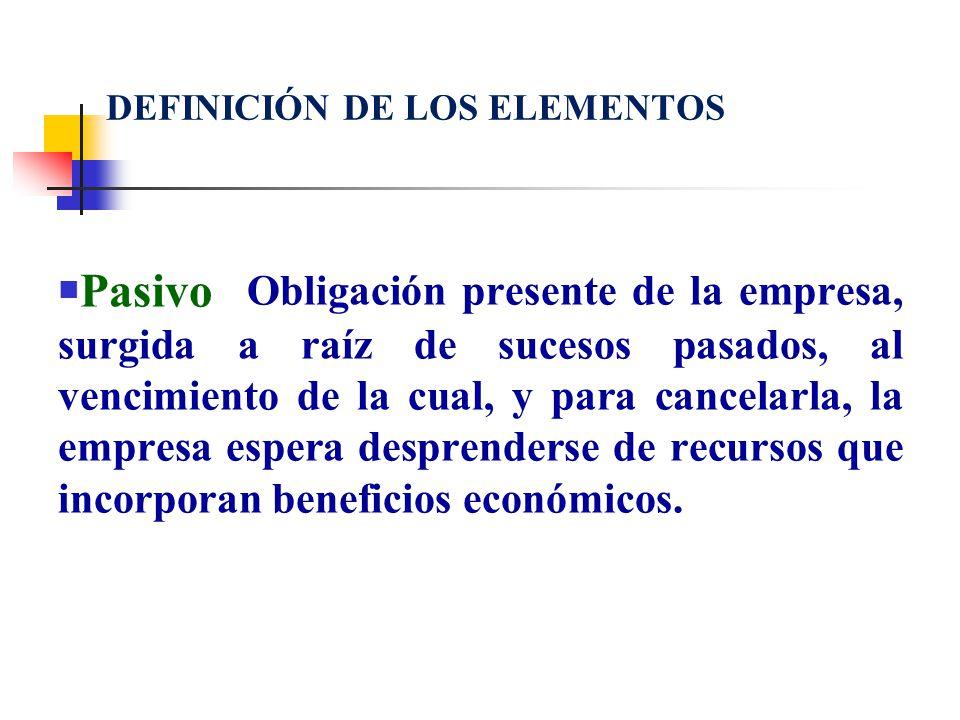 DEFINICIÓN DE LOS ELEMENTOS