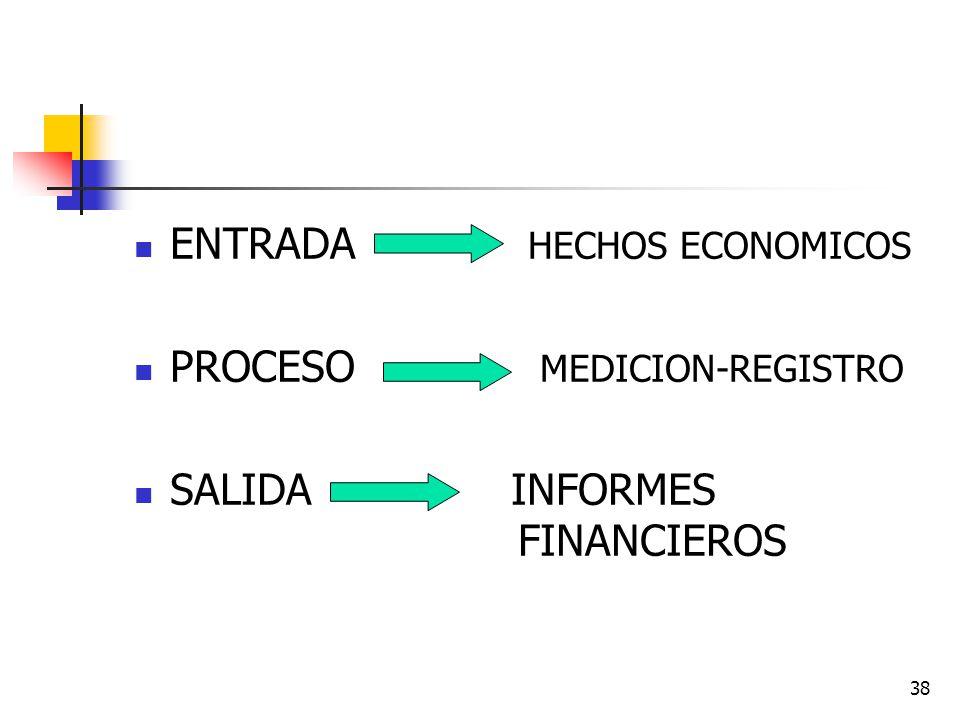ENTRADA HECHOS ECONOMICOS