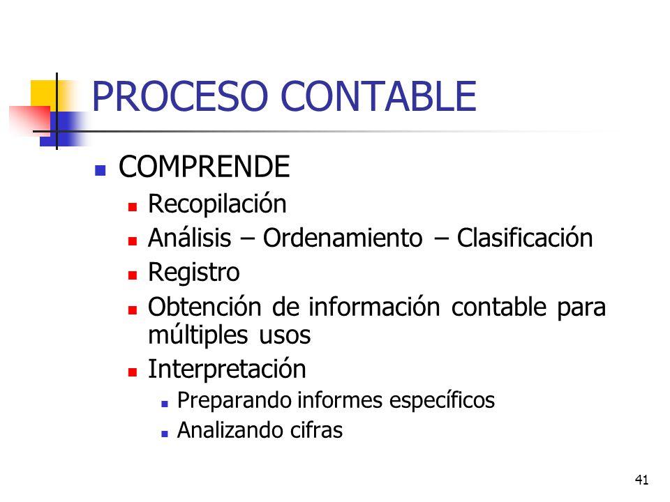 PROCESO CONTABLE COMPRENDE Recopilación