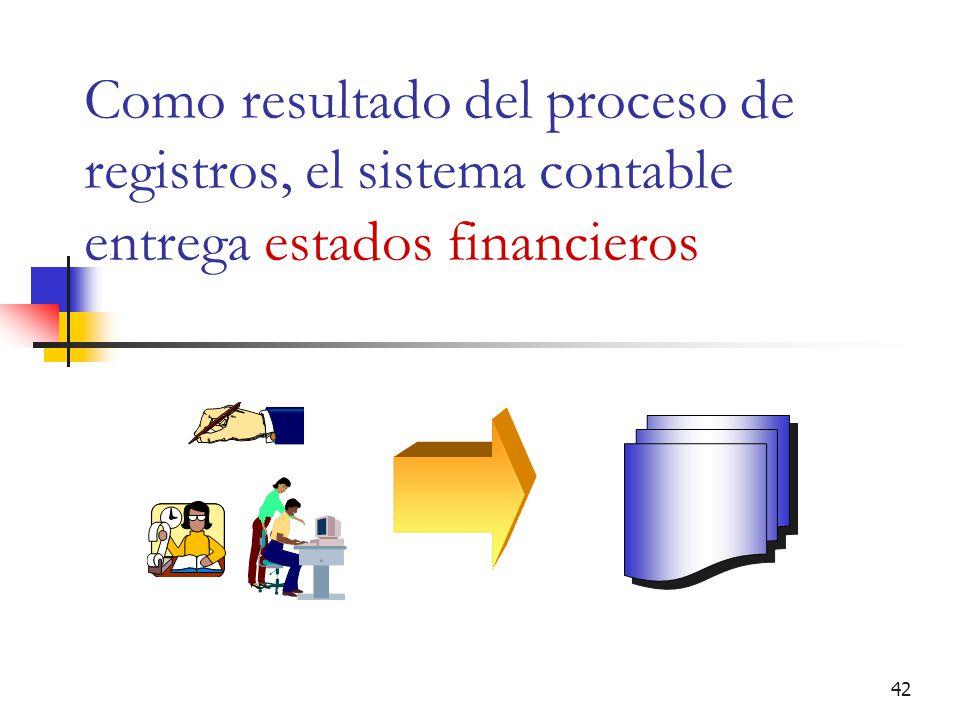 Como resultado del proceso de registros, el sistema contable entrega estados financieros