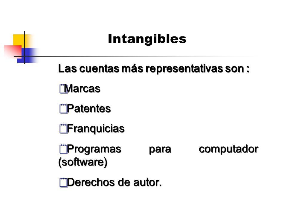 Intangibles Las cuentas más representativas son : Marcas Patentes