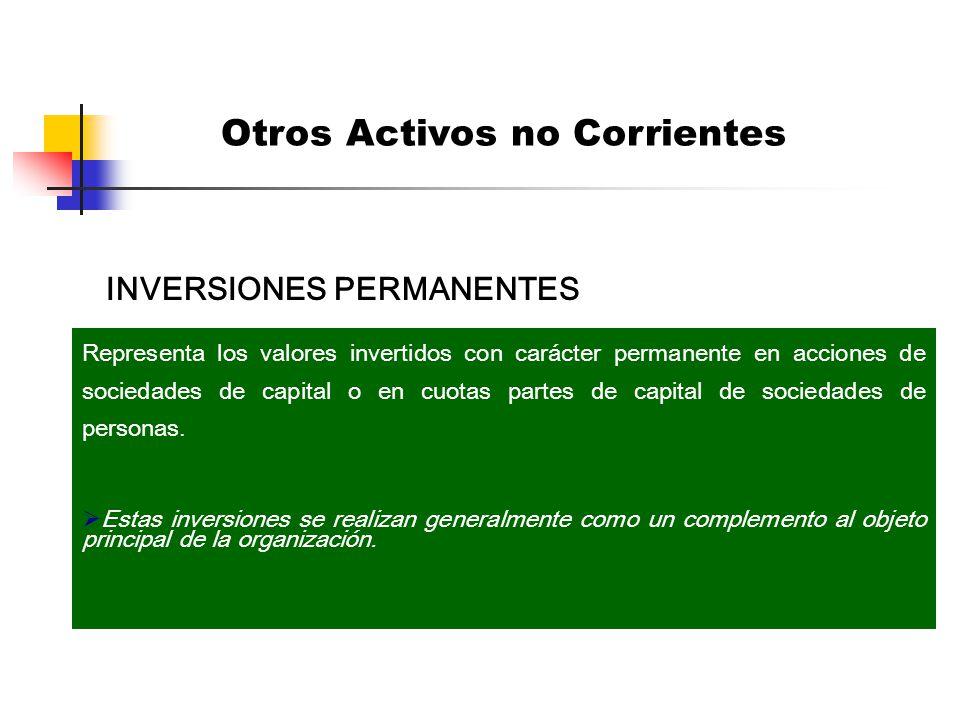 INVERSIONES PERMANENTES