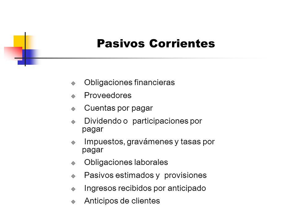 Pasivos Corrientes Obligaciones financieras Proveedores