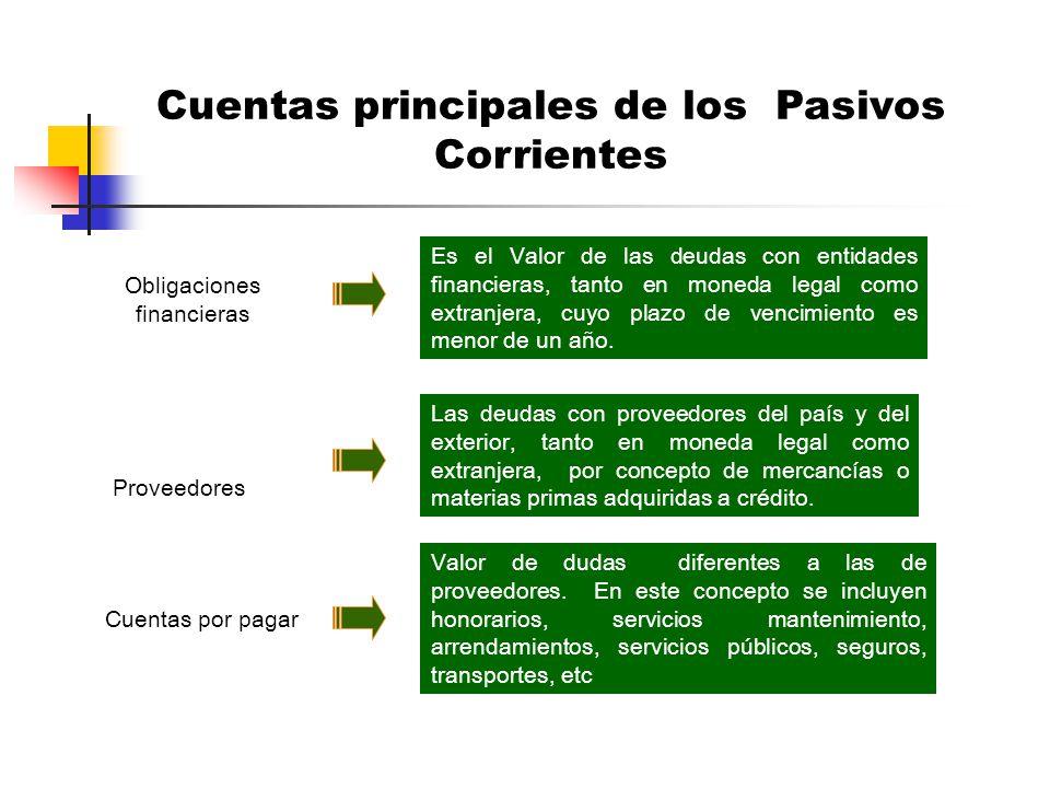 Cuentas principales de los Pasivos Corrientes