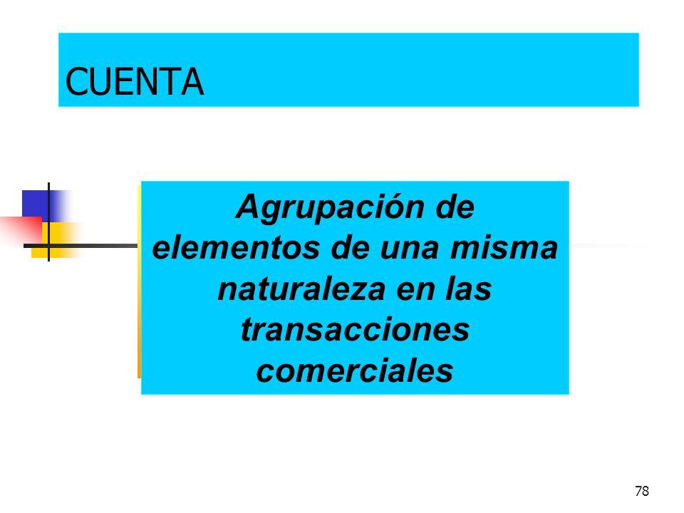 CUENTA Agrupación de elementos de una misma naturaleza en las transacciones comerciales