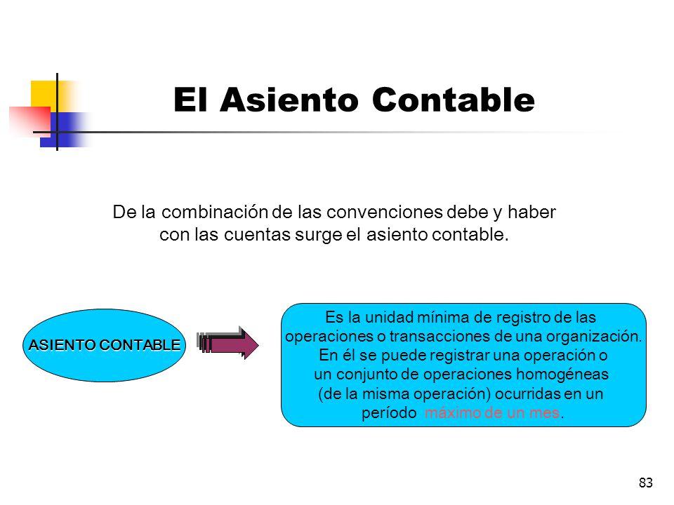 El Asiento Contable De la combinación de las convenciones debe y haber con las cuentas surge el asiento contable.
